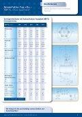Download aktueller Prospekt Spannfutter SBF/KAF (Typ G) - Page 4