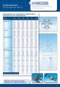 Download aktueller Prospekt Spannfutter SBF/KAF (Typ G) - Page 5