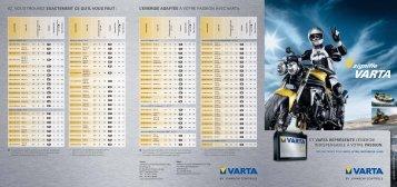 signifie - VARTA Automotive PartnerNet