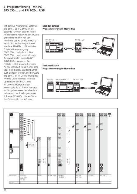 7 programmierung mit pc. Black Bedroom Furniture Sets. Home Design Ideas