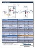 Virtual Fibre - HFC Technics - Page 4