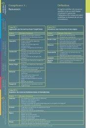 Download PDF file. - Pédagogie médicale