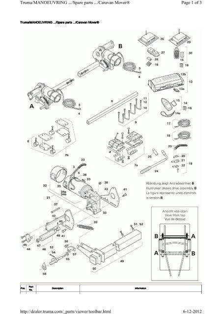 truma motor mover rollers
