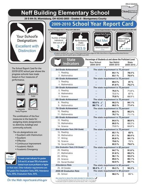 2009-2010 School Year Report Card Neff Building Elementary School