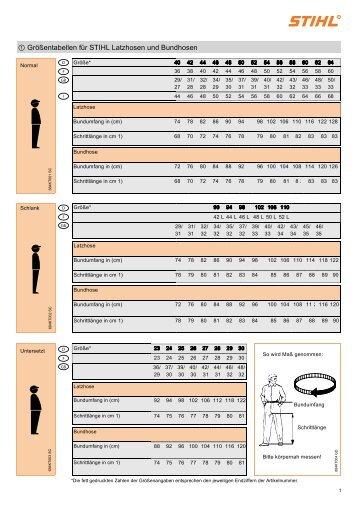 Größentabellen für STIHL Latzhosen und Bundhosen