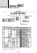 Sine Cylinder Series REC - SMC - Seite 6