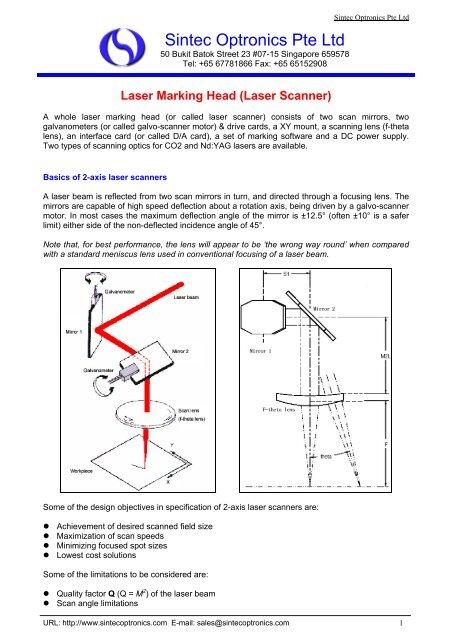 Sintec Optronics Pte Ltd - Photonic Sourcing
