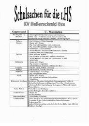 4.Klasse - HS-Langschlag