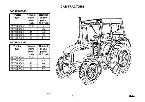 4340 Zetor Tractor Wiring Diagram