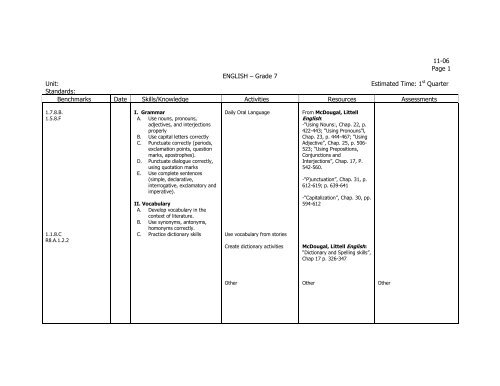 11-06 Page 1 ENGLISH – Grade 7 Unit: Estimated Time: 1st