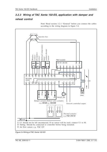 TAC | True Tac 48 Wiring Diagram |  | Yumpu