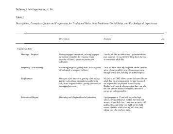 Psychology 342 adolescence jean e rhodes phd defining adult exper jean e rhodes phd fandeluxe Images