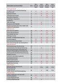 Download als pdf-Datei - Sparkasse Gifhorn-Wolfsburg - Page 3