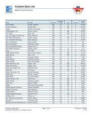 Custom Quiz List (Page 3) - Bartlesville Public Schools