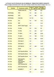 latvijas valsts policijas lielas enerģijas pneimatisko ieroču saraksts