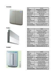 SHARP légtisztító katalógus (.pdf, 0.1 MB) - Vetsey