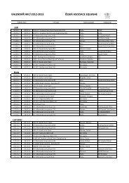 Kompletní kalendář akcí 2012-13 ke stažení ve formátu *.pdf