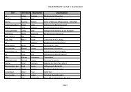 TeilnehmerInnen - Stadt-Umland Management