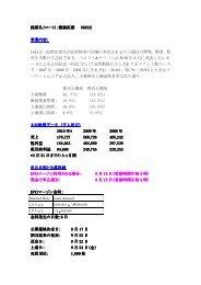 銘柄名(コート):微創医療 (0853) 事業内容: 同社は、血管疾患及び ...