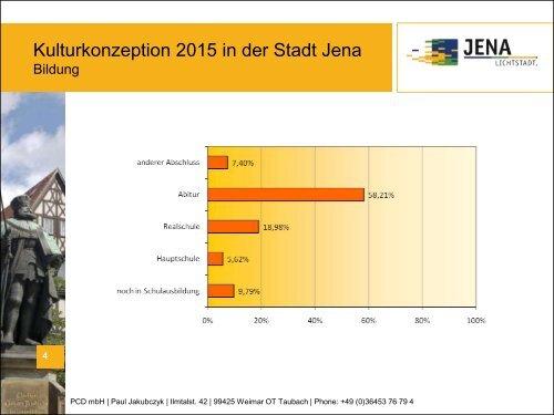 Bevölkerungsbefragung Kulturmacherbefragung - Orbit-jena.de