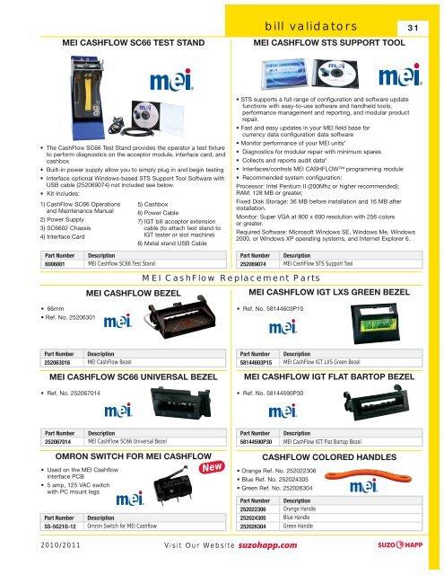 MEI CASHFLOW SC66 TEST ST