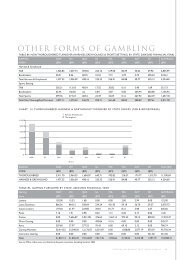 Pages 69-100 - Australian Racing Board