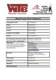 7. Neuffener-Täles-Mixed-Cup 90+ 11 +12 Mai 2013.pdf