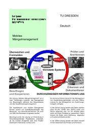 TU DRESDEN Deutsch Mobiles Mängelmanagement - UCC, IT in AEC