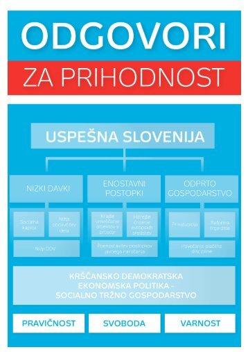Gospodarski program