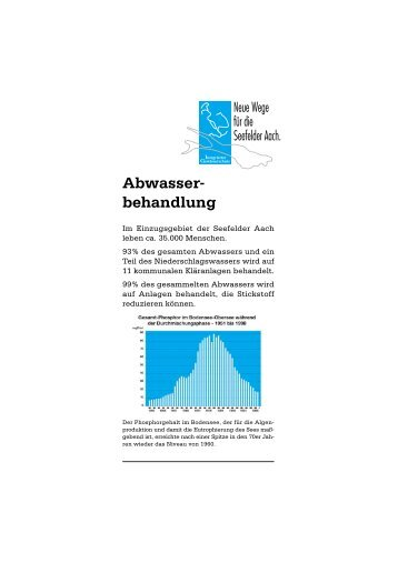 """Abwasserbehandlung"" (download, pdf, 430 kb) - Aktionsprogramm ..."