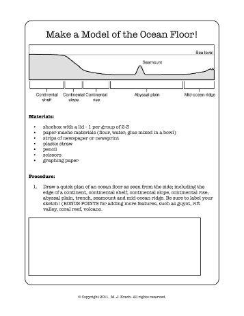 mapping the ocean floor worksheet page 1. Black Bedroom Furniture Sets. Home Design Ideas