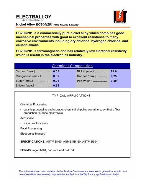 "Nickel Alloy 625 Sheet 0.080/"" x 12/"" x 12/"""
