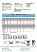 GT-HR range brochure - Gaston Battery Industrial Ltd. - Page 2