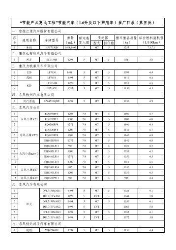 """""""节能产品惠民工程""""节能汽车(1.6升及以下乘用车)推广目录(第五批)"""