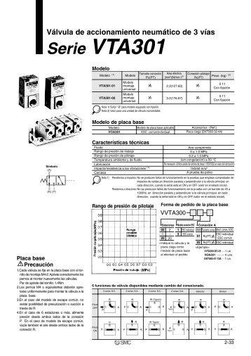Serie VTA301 - SMC ETech