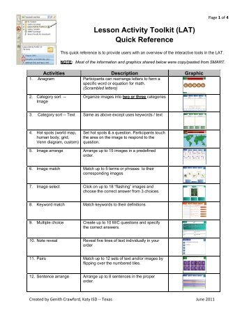 Lesson Activity Toolkit (LAT) Quick Reference