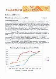 ZJMBABW€N - Zimbabwen Aids-Orvot ry