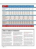FDM_bilbudget_2014 - Page 3