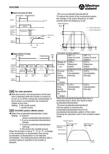 GVX1000 Harmony H B Wiring Diagram on cat5 diagram, rj45 connector diagram, mazda 6 throttle connection diagram, 12v diesel fuel schematics diagram, secondary ignition pickup sensor probe schematic diagram, mazda tribute cruise control harness diagram,