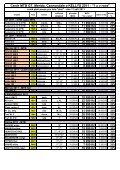 """Ceník MTB AUTHOR 2011 - """"1 x v roce"""" - ŠTĚRBA-KOLA.cz - Page 2"""