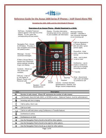 avaya 4610 rgts avaya 1692 quick user guide Avaya Voicemail User Guide