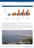 Pattaya City Condominium market rePort - Pattaya Condo Guide. - Page 5