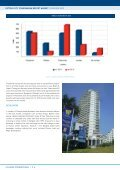 Pattaya City Condominium market rePort - Pattaya Condo Guide. - Page 6