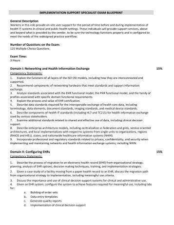 Technical software support staff exam blueprint implementation support specialist exam blueprint malvernweather Images