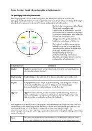 Tema Læring: Guide til pædagogiske arbejdsmønstre