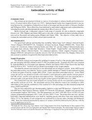 Antioxidant Activity of Basil