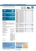Konfektionierung nach Standard Siemens 6FX - Lutze, Inc. - Seite 7