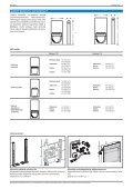 GEBERIT MONOLITH SANITEETTIMODUULIT RT 38317 - Page 3