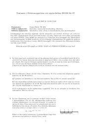 Tentamen i Elektromagnetism och vågrörelselära 2B1350 för IT