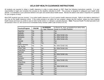 ucla-eap-health-clearance-instructions-international-education- Jetstar Medical Forms on medical paperwork, medical charts, medical insurance, medical reports, medical questionnaire, medical documentation, medical papers, medical backgrounds, medical files, medical logo, medical flyers, medical documents, medical signs, medical information, medical records, medical treatment, medical schedule, medical history, medical checklist, medical privacy policy,
